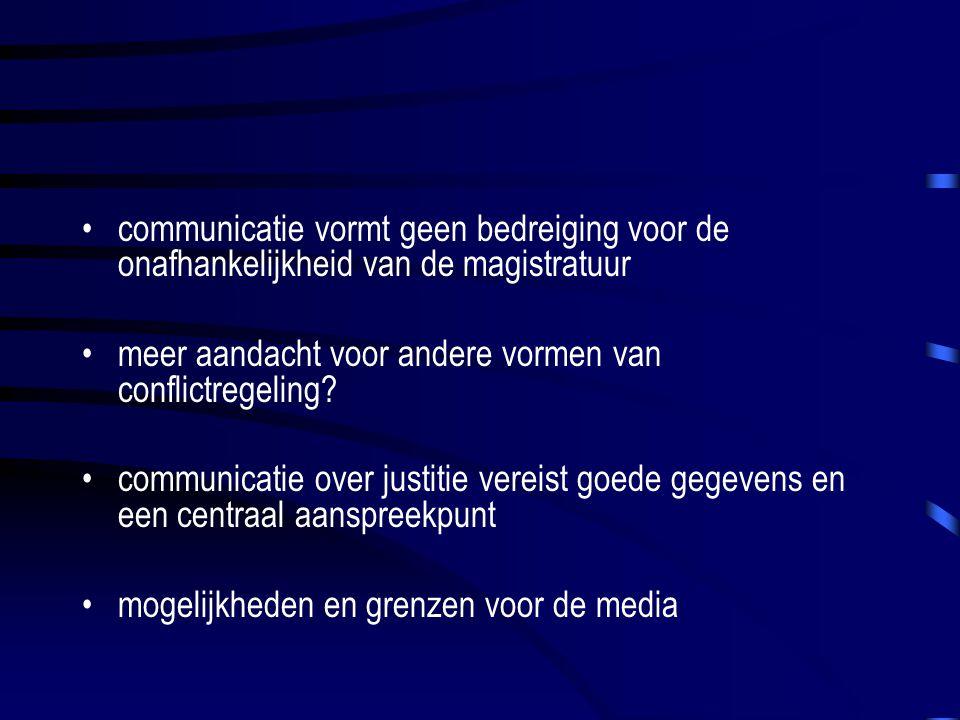 communicatie vormt geen bedreiging voor de onafhankelijkheid van de magistratuur meer aandacht voor andere vormen van conflictregeling.