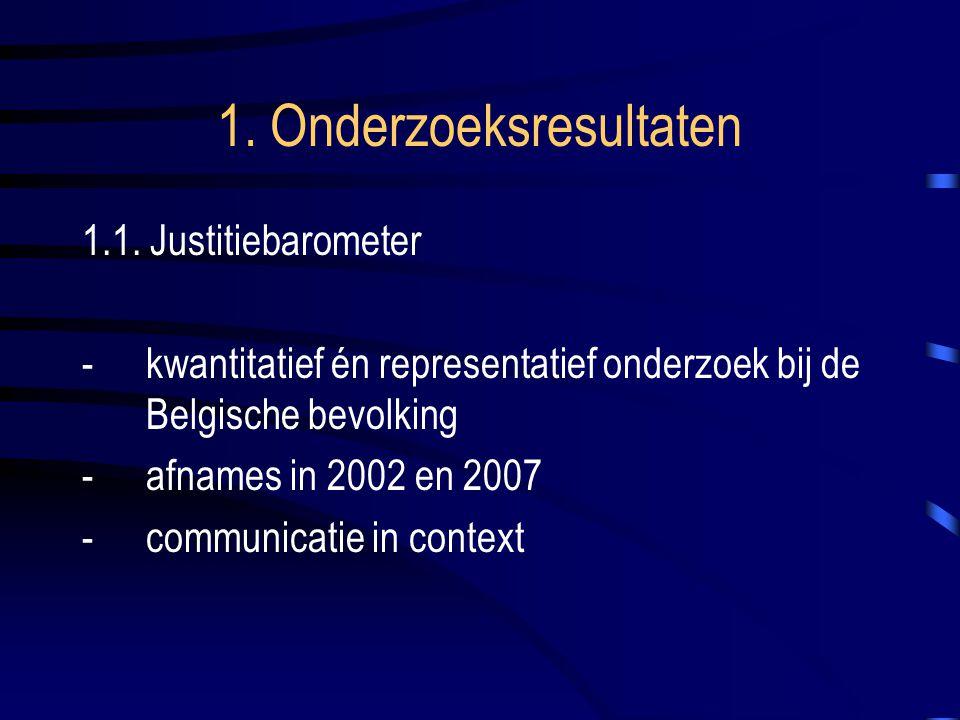 1.De traagheid/gerechtelijke achterstand 2.Het complexe juridische taalgebruik 3.Excessieve/buitensporige kosten 4.Een justitie met twee snelheden.