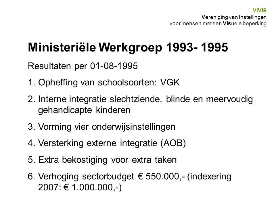 VIVIS Vereniging van Instellingen voor mensen met een Visuele beperking Ministeriële Werkgroep 1993- 1995 Resultaten per 01-08-1995 1.Opheffing van sc