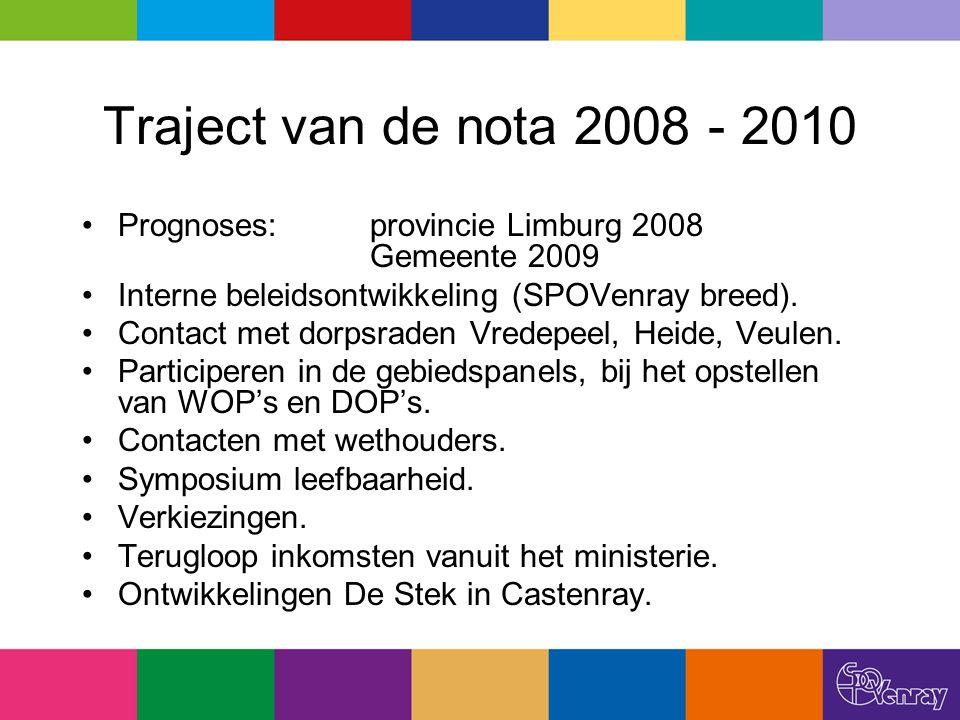 Traject van de nota 2008 - 2010 Prognoses: provincie Limburg 2008 Gemeente 2009 Interne beleidsontwikkeling (SPOVenray breed). Contact met dorpsraden