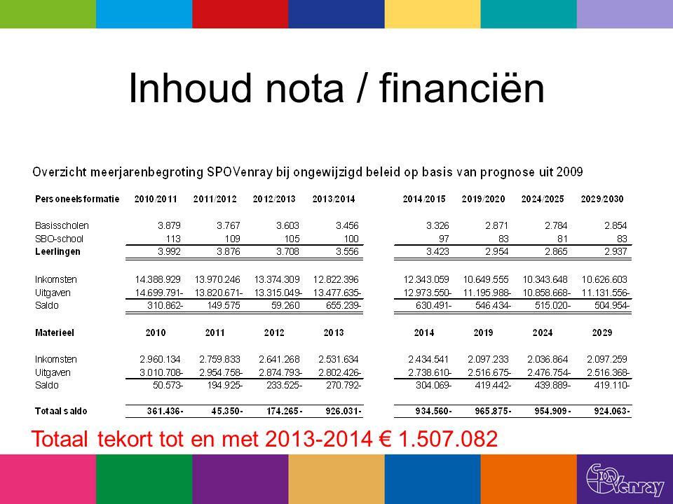 Inhoud nota / financiën Totaal tekort tot en met 2013-2014 € 1.507.082