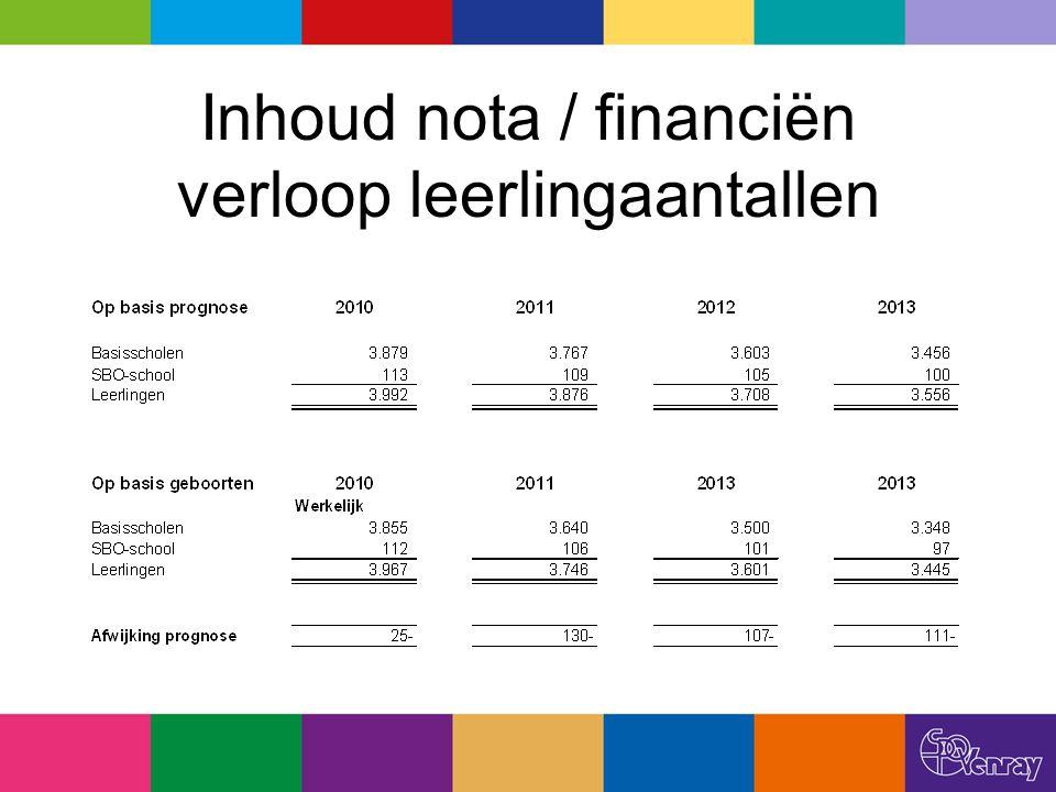 Inhoud nota / financiën verloop leerlingaantallen