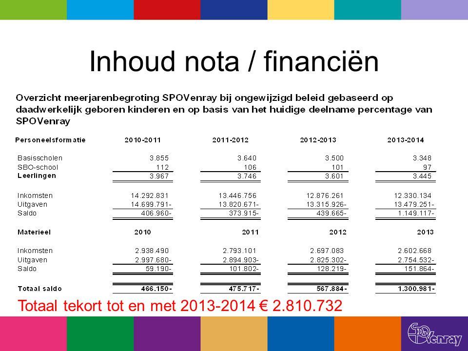 Inhoud nota / financiën Totaal tekort tot en met 2013-2014 € 2.810.732