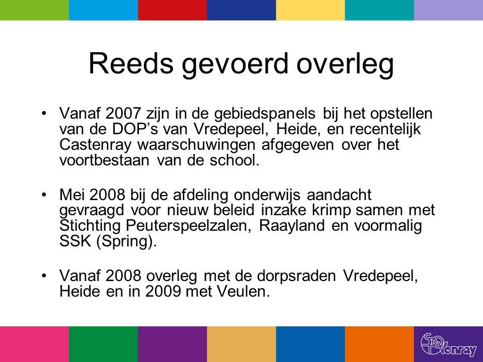 Reeds gevoerd overleg Vanaf 2007 zijn in de gebiedspanels bij het opstellen van de DOP's van Vredepeel, Heide, en recentelijk Castenray waarschuwingen