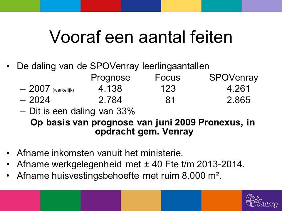 Vooraf een aantal feiten De daling van de SPOVenray leerlingaantallen Prognose Focus SPOVenray –2007 (werkelijk) 4.138 123 4.261 –2024 2.784 81 2.865