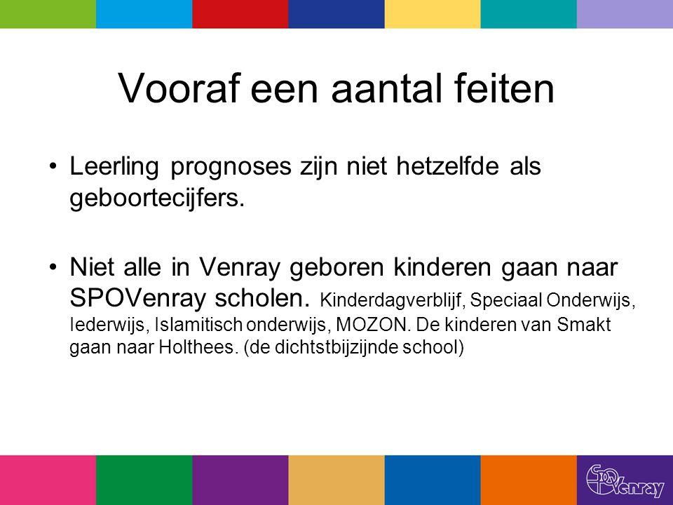 Vooraf een aantal feiten Leerling prognoses zijn niet hetzelfde als geboortecijfers. Niet alle in Venray geboren kinderen gaan naar SPOVenray scholen.