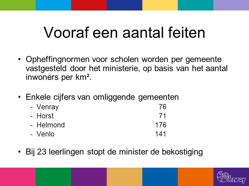 Vooraf een aantal feiten Opheffingnormen voor scholen worden per gemeente vastgesteld door het ministerie, op basis van het aantal inwoners per km². E