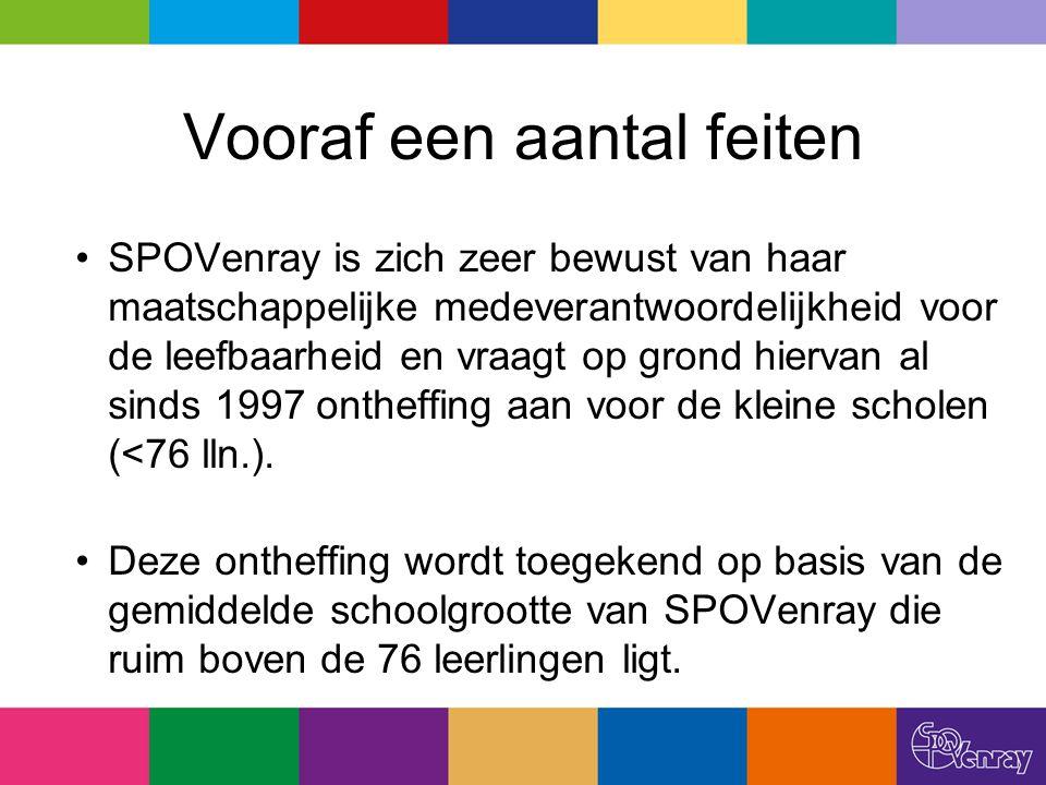 Vooraf een aantal feiten SPOVenray is zich zeer bewust van haar maatschappelijke medeverantwoordelijkheid voor de leefbaarheid en vraagt op grond hier