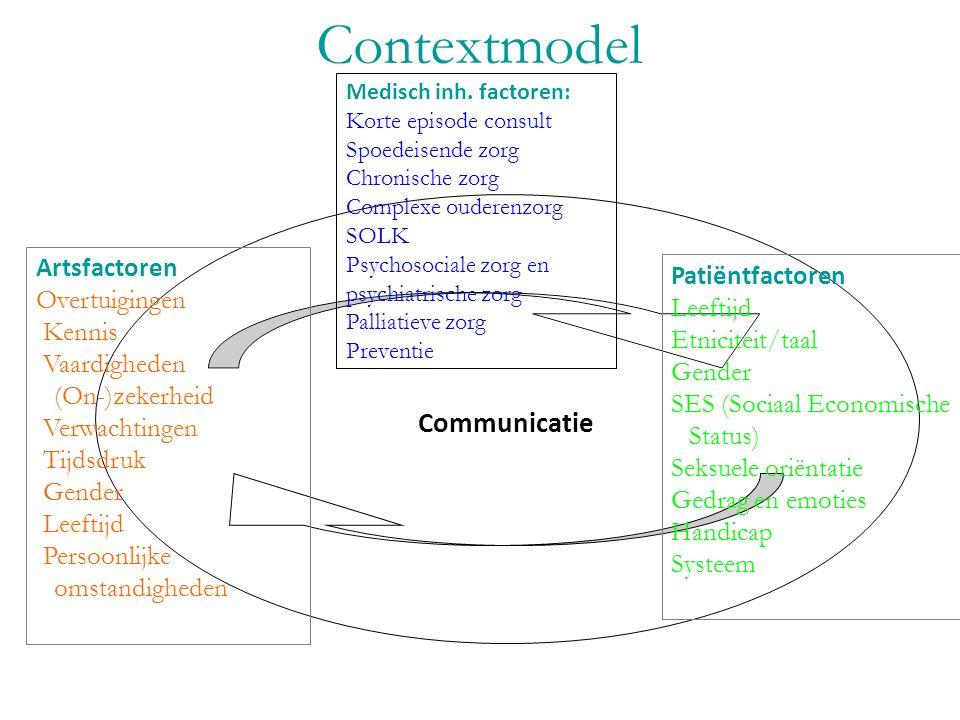 Contextmodel Communicatie Patiëntfactoren Leeftijd Etniciteit/taal Gender SES (Sociaal Economische Status) Seksuele oriëntatie Gedrag en emoties Handi