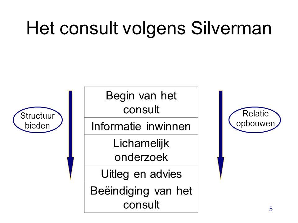 5 Het consult volgens Silverman Begin van het consult Informatie inwinnen Lichamelijk onderzoek Uitleg en advies Beëindiging van het consult Structuur