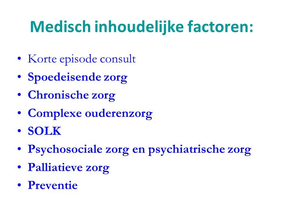 Medisch inhoudelijke factoren: Korte episode consult Spoedeisende zorg Chronische zorg Complexe ouderenzorg SOLK Psychosociale zorg en psychiatrische