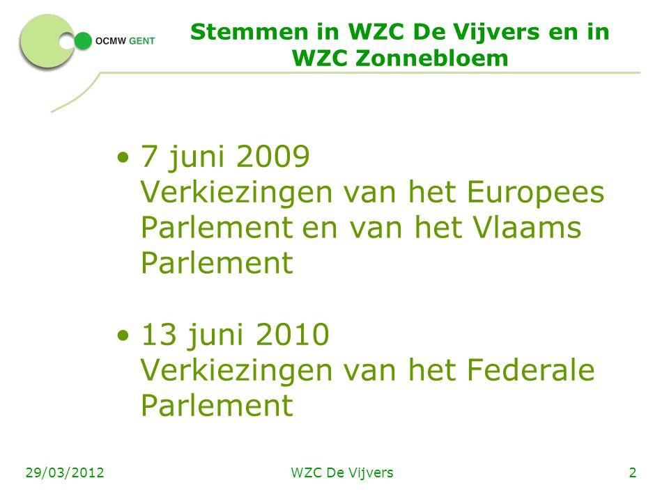 WZC De Vijvers329/03/2012 Stemmen in een WZC Voorzien in OCMW-beleidsnota van 2007 – 2012 Eerste keer dat Gentse kiezers kunnen stemmen in WZC Andere, minder toegankelijke kiesbureaus schrappen (bvb in een school met trappen)