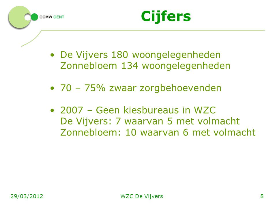WZC De Vijvers829/03/2012 Cijfers De Vijvers 180 woongelegenheden Zonnebloem 134 woongelegenheden 70 – 75% zwaar zorgbehoevenden 2007 – Geen kiesburea