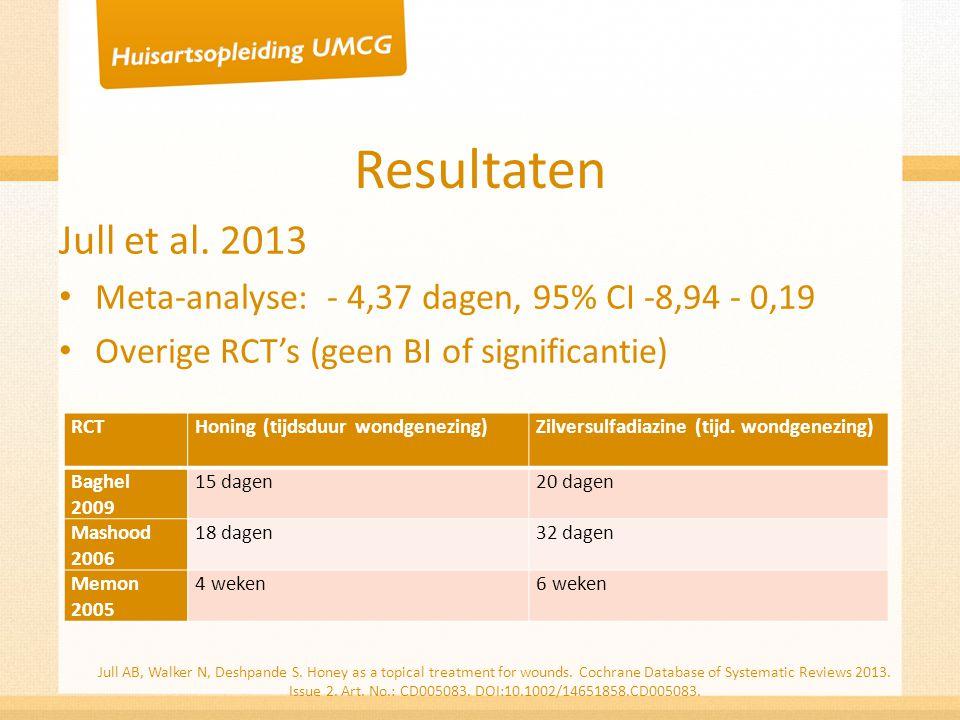 Resultaten Jull et al. 2013 Meta-analyse: - 4,37 dagen, 95% CI -8,94 - 0,19 Overige RCT's (geen BI of significantie) Jull AB, Walker N, Deshpande S. H
