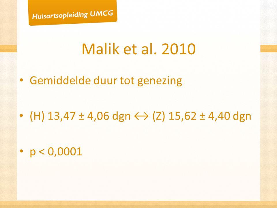 Malik et al. 2010 Gemiddelde duur tot genezing (H) 13,47 ± 4,06 dgn ↔ (Z) 15,62 ± 4,40 dgn p < 0,0001