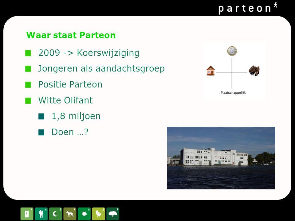 2009 -> Koerswijziging Jongeren als aandachtsgroep Positie Parteon Witte Olifant 1,8 miljoen Doen …? Waar staat Parteon