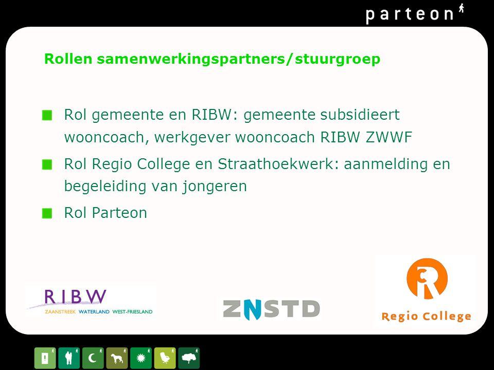 Rol gemeente en RIBW: gemeente subsidieert wooncoach, werkgever wooncoach RIBW ZWWF Rol Regio College en Straathoekwerk: aanmelding en begeleiding van