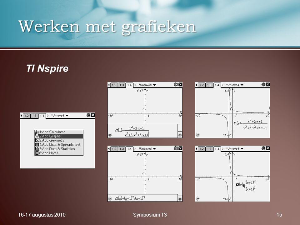 16-17 augustus 2010Symposium T315 Werken met grafieken TI Nspire