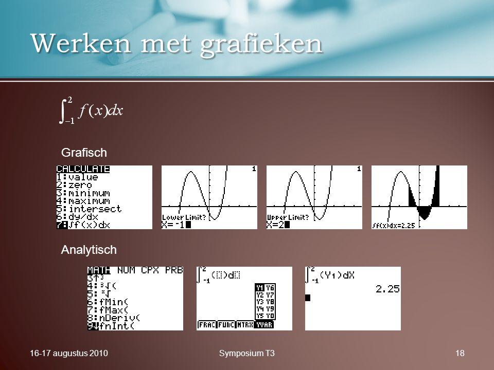 16-17 augustus 2010Symposium T318 Werken met grafieken Grafisch Analytisch