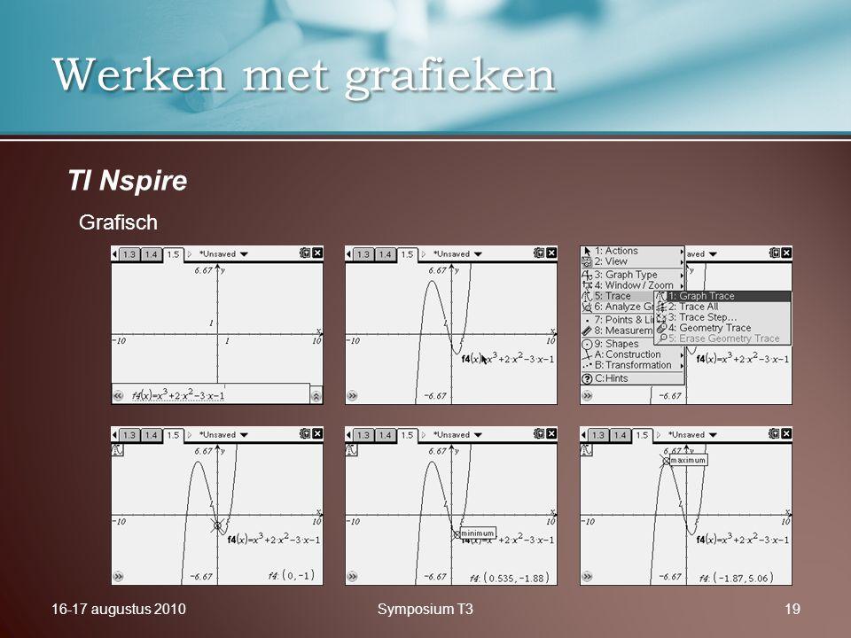 16-17 augustus 2010Symposium T319 Werken met grafieken TI Nspire Grafisch