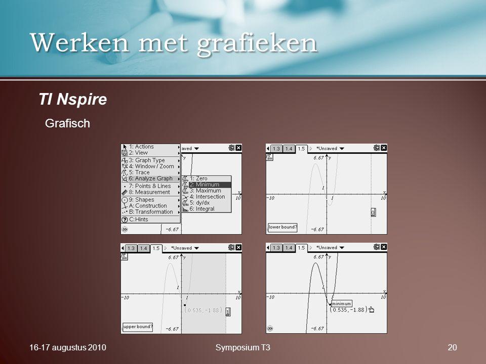 16-17 augustus 2010Symposium T320 Werken met grafieken TI Nspire Grafisch
