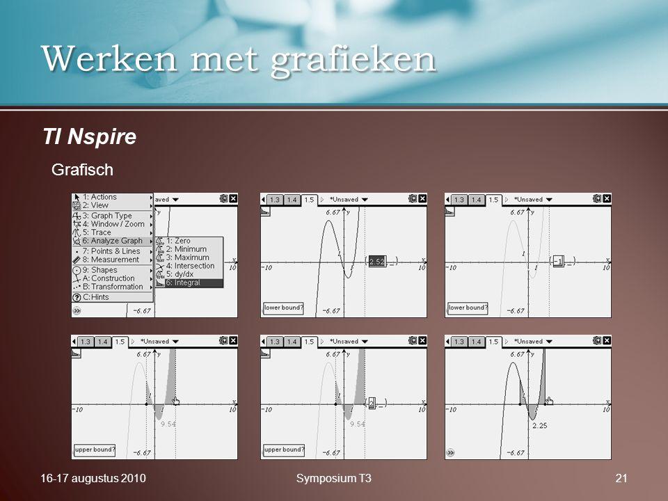 16-17 augustus 2010Symposium T321 Werken met grafieken TI Nspire Grafisch