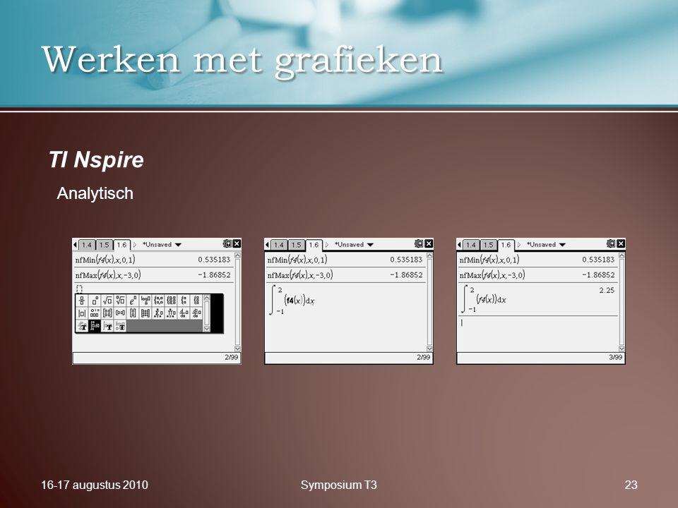 16-17 augustus 2010Symposium T323 Werken met grafieken TI Nspire Analytisch