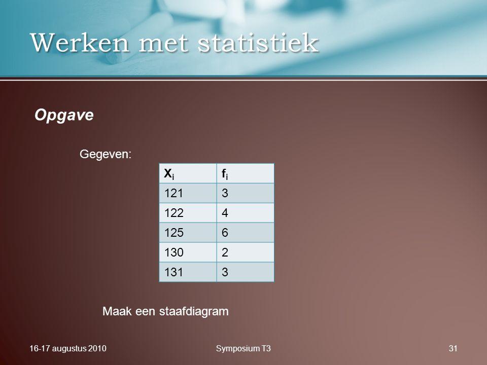 16-17 augustus 2010Symposium T331 Werken met statistiek Opgave Gegeven: XiXi fifi 1213 1224 1256 1302 1313 Maak een staafdiagram