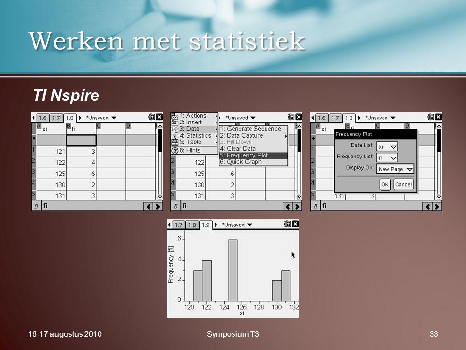 16-17 augustus 2010Symposium T333 Werken met statistiek TI Nspire