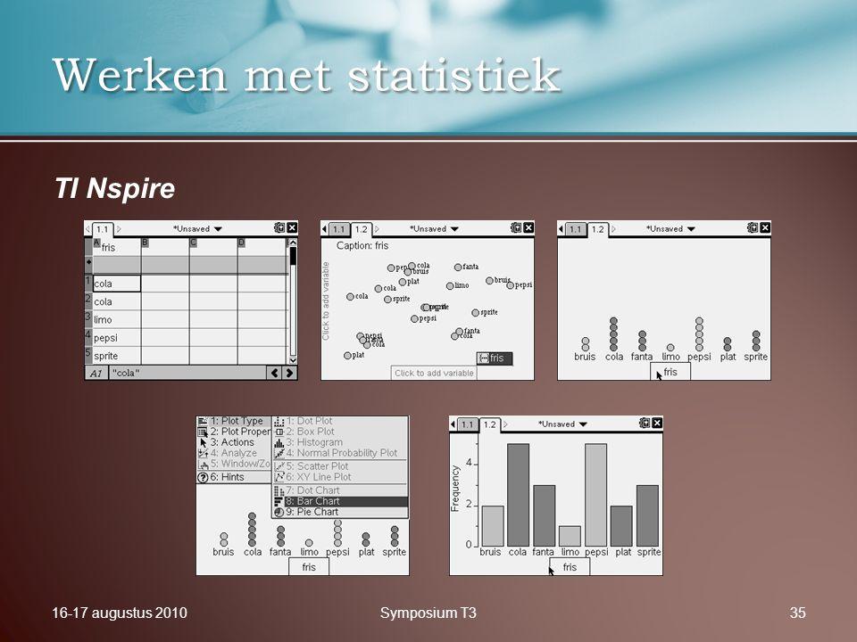 16-17 augustus 2010Symposium T335 Werken met statistiek TI Nspire