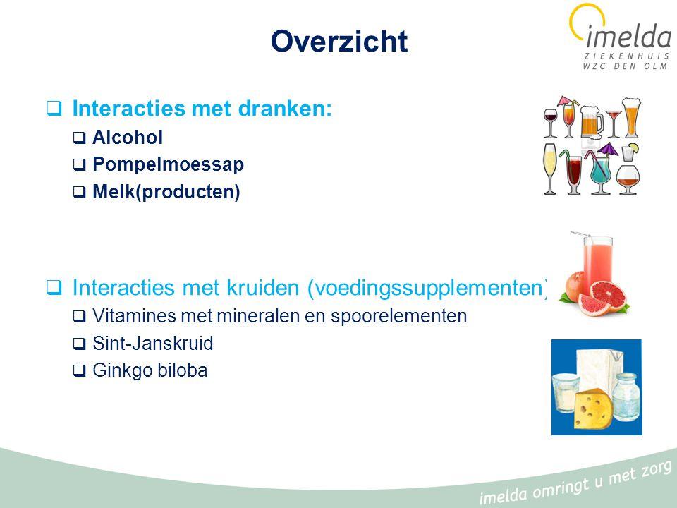 Overzicht  Interacties met dranken:  Alcohol  Pompelmoessap  Melk(producten)  Interacties met kruiden (voedingssupplementen)  Vitamines met mineralen en spoorelementen  Sint-Janskruid  Ginkgo biloba