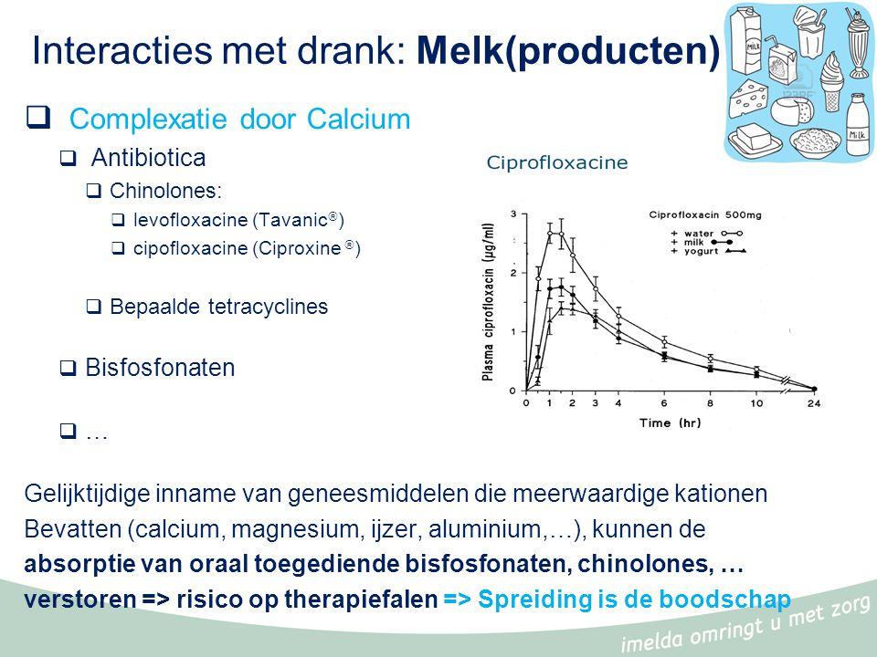 Overzicht  Interacties met dranken:  Alcohol  Pompelmoessap  Melk(producten)  Interacties met kruiden  Vitamines met mineralen en spoorelementen  Sint-Janskruid  Ginkgo biloba