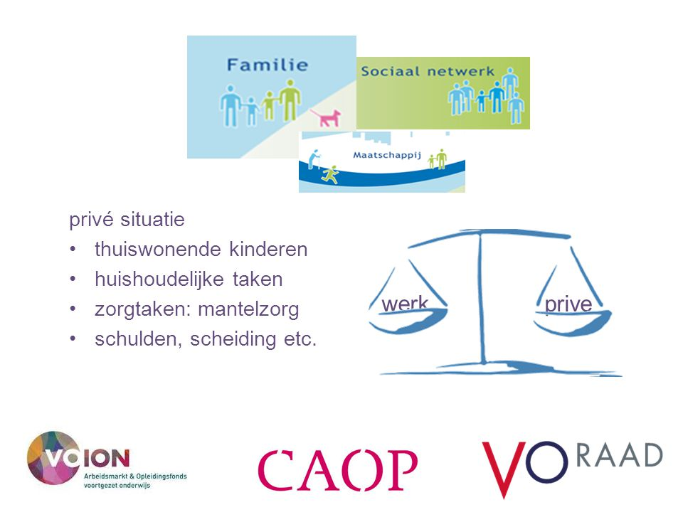 kop privé situatie thuiswonende kinderen huishoudelijke taken zorgtaken: mantelzorg schulden, scheiding etc. werkprive