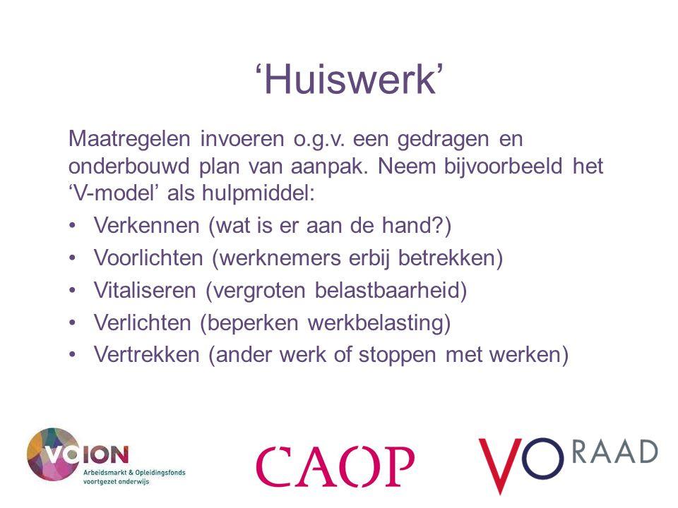 Maatregelen invoeren o.g.v.een gedragen en onderbouwd plan van aanpak.
