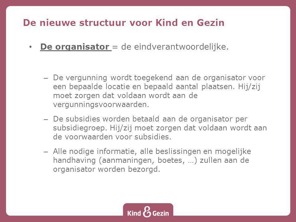 De organisator = de eindverantwoordelijke. – De vergunning wordt toegekend aan de organisator voor een bepaalde locatie en bepaald aantal plaatsen. Hi