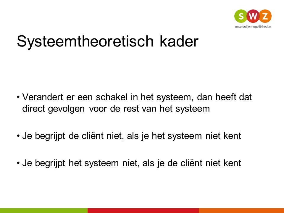 Systeemtheoretisch kader Verandert er een schakel in het systeem, dan heeft dat direct gevolgen voor de rest van het systeem Je begrijpt de cliënt nie