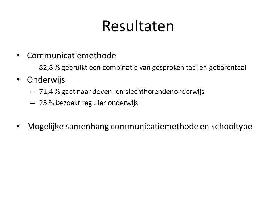Resultaten Communicatiemethode – 82,8 % gebruikt een combinatie van gesproken taal en gebarentaal Onderwijs – 71,4 % gaat naar doven- en slechthorende