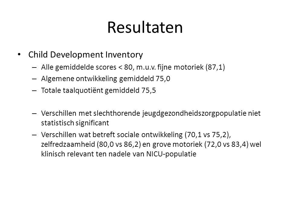 Resultaten Child Development Inventory – Alle gemiddelde scores < 80, m.u.v. fijne motoriek (87,1) – Algemene ontwikkeling gemiddeld 75,0 – Totale taa