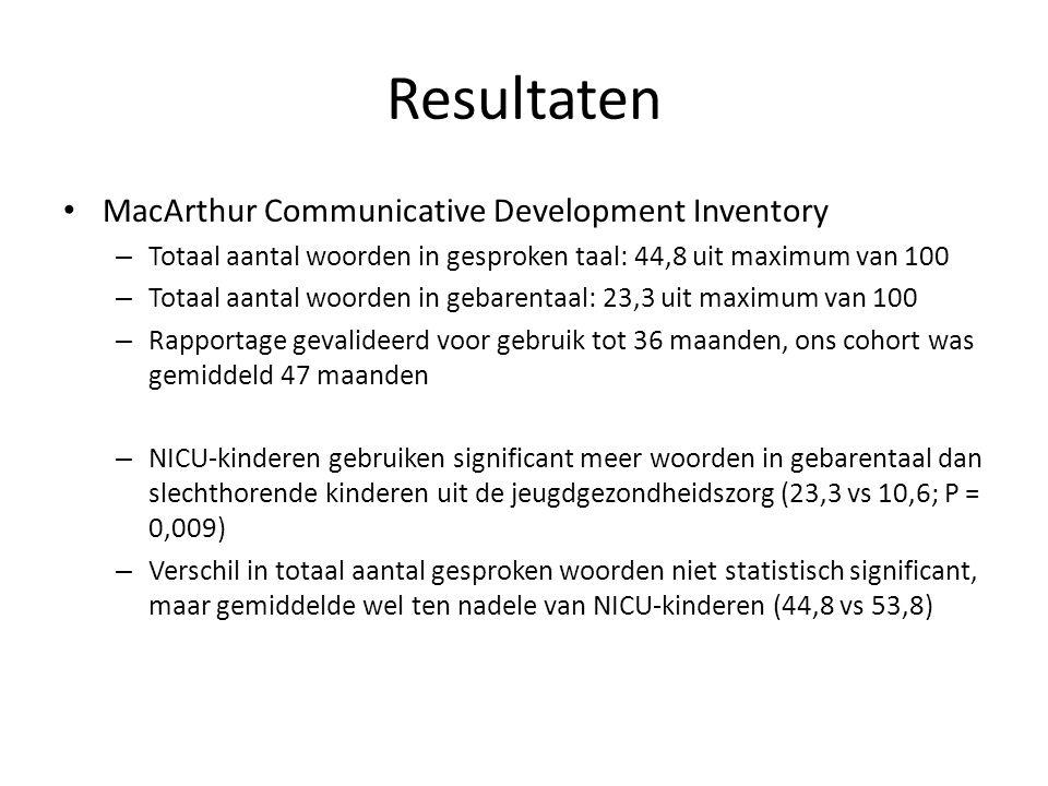 Resultaten MacArthur Communicative Development Inventory – Totaal aantal woorden in gesproken taal: 44,8 uit maximum van 100 – Totaal aantal woorden i