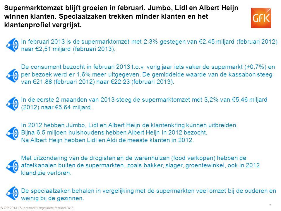 2 © GfK 2013 | Supermarktkengetallen | februari 2013 Supermarktomzet blijft groeien in februari. Jumbo, Lidl en Albert Heijn winnen klanten. Speciaalz