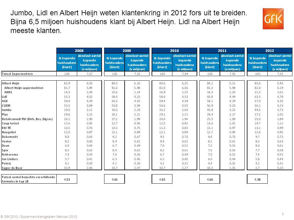 3 © GfK 2013 | Supermarktkengetallen | februari 2013 Jumbo, Lidl en Albert Heijn weten klantenkring in 2012 fors uit te breiden.