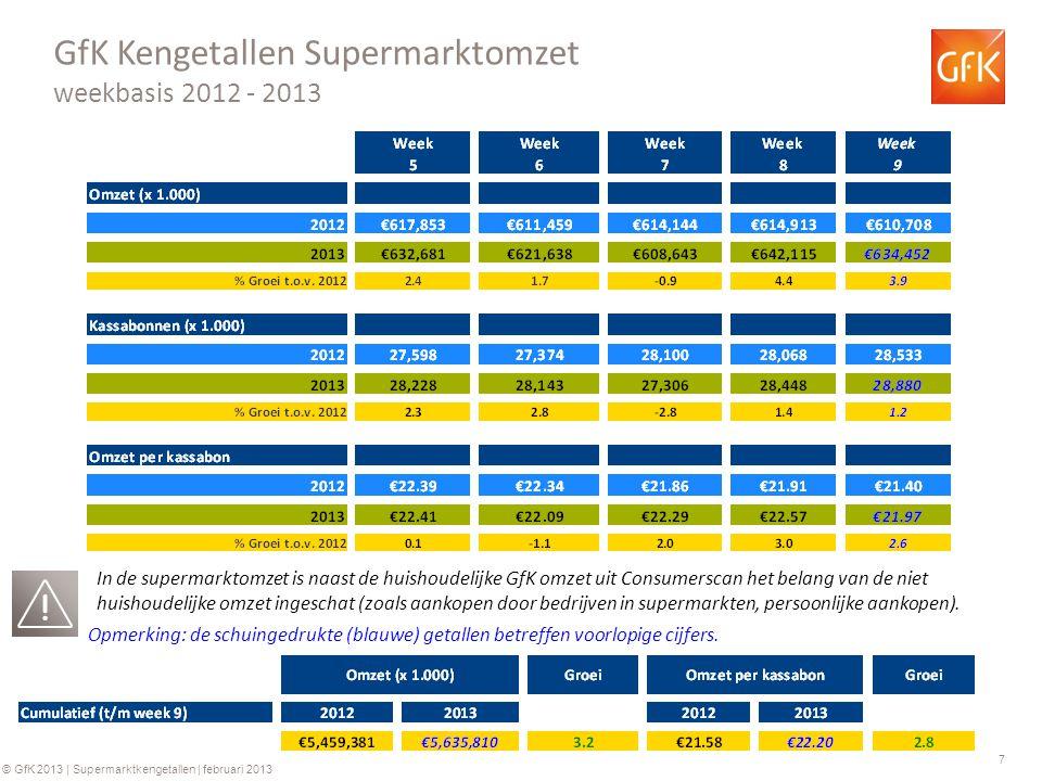 7 © GfK 2013 | Supermarktkengetallen | februari 2013 GfK Kengetallen Supermarktomzet weekbasis 2012 - 2013 Opmerking: de schuingedrukte (blauwe) getallen betreffen voorlopige cijfers.