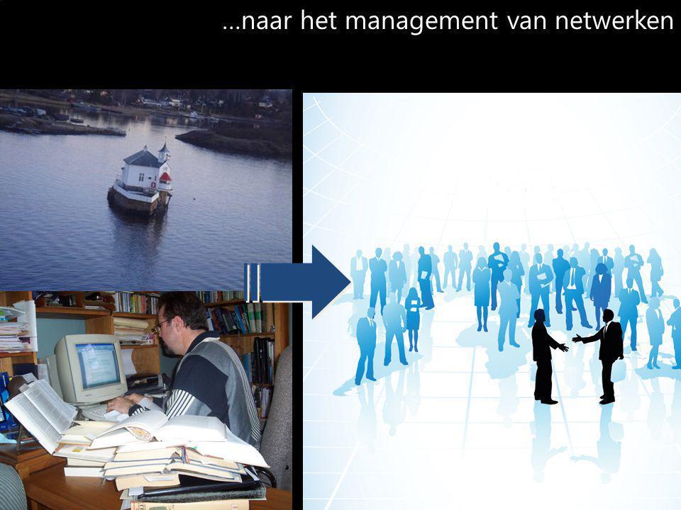 …naar het management van netwerken