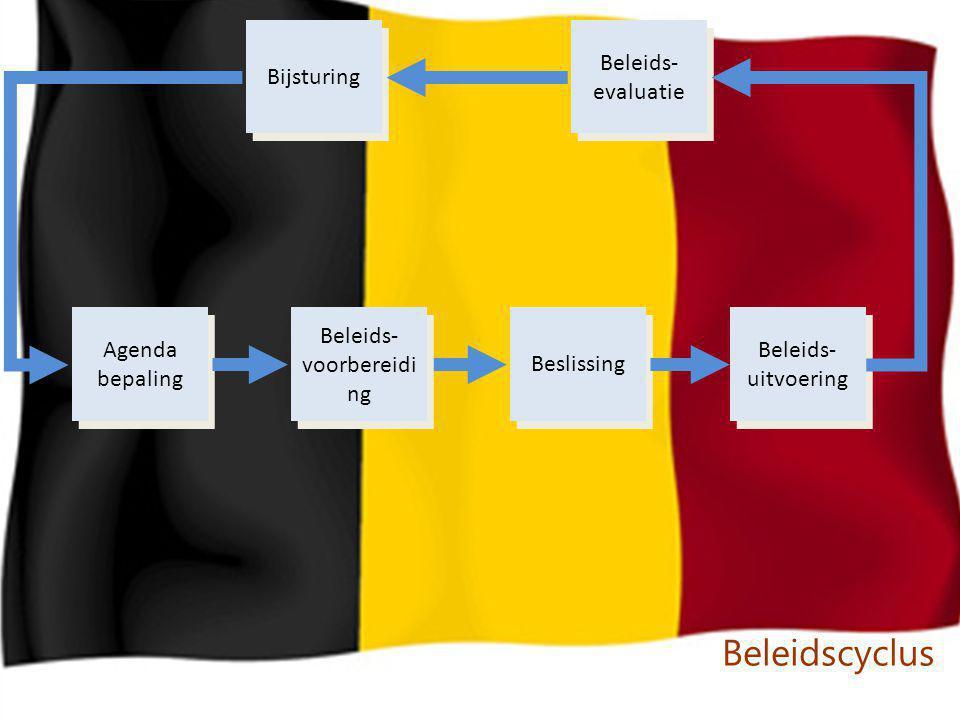 Agenda bepaling Beslissing Beleids- uitvoering Beleids- evaluatie Bijsturing Beleids- voorbereidi ng Beleidscyclus