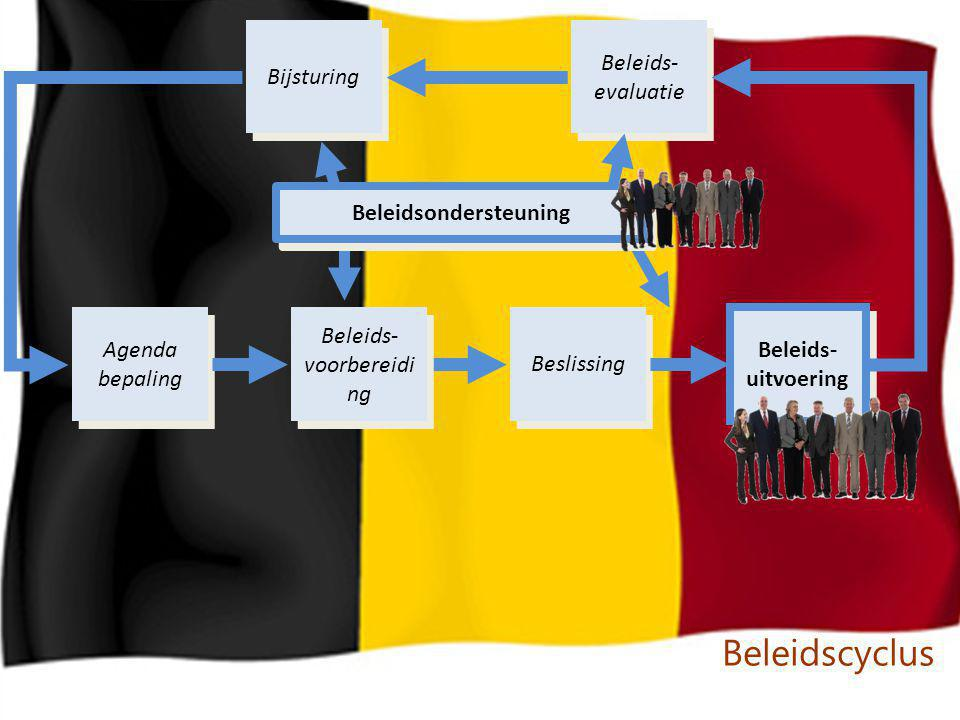 Agenda bepaling Beslissing Beleids- uitvoering Beleids- evaluatie Bijsturing Beleids- voorbereidi ng Beleidsondersteuning Beleidscyclus