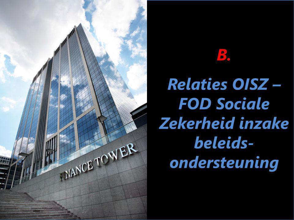 Belgische regering Federale centrale departementen OISZ Primaire netwerk Secundaire netwerken Vakbonden Werkgevers- organisaties OISZ Structuur van de sociale zekerheid