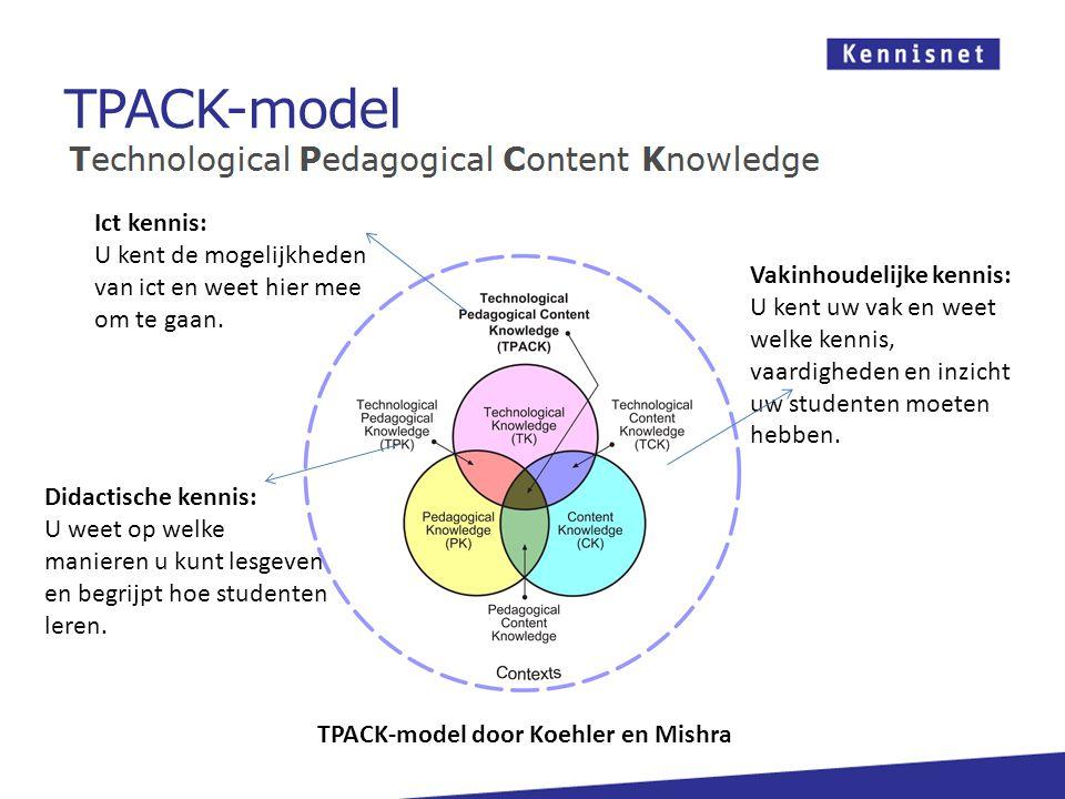 TPACK-model Ict kennis: U kent de mogelijkheden van ict en weet hier mee om te gaan. Didactische kennis: U weet op welke manieren u kunt lesgeven en b