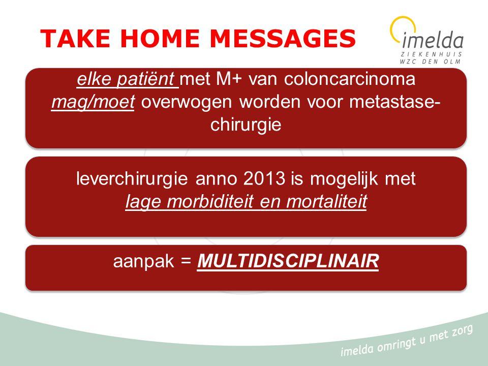 TAKE HOME MESSAGES elke patiënt met M+ van coloncarcinoma mag/moet overwogen worden voor metastase- chirurgie leverchirurgie anno 2013 is mogelijk met