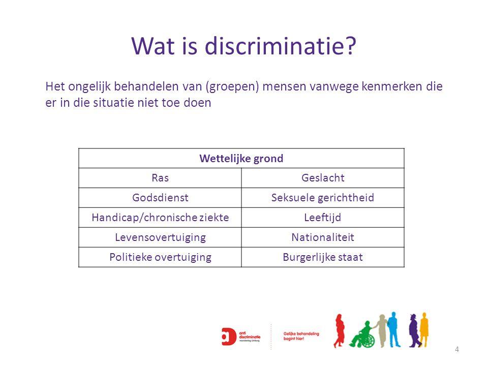 Wat is discriminatie? 4 Het ongelijk behandelen van (groepen) mensen vanwege kenmerken die er in die situatie niet toe doen Wettelijke grond RasGeslac