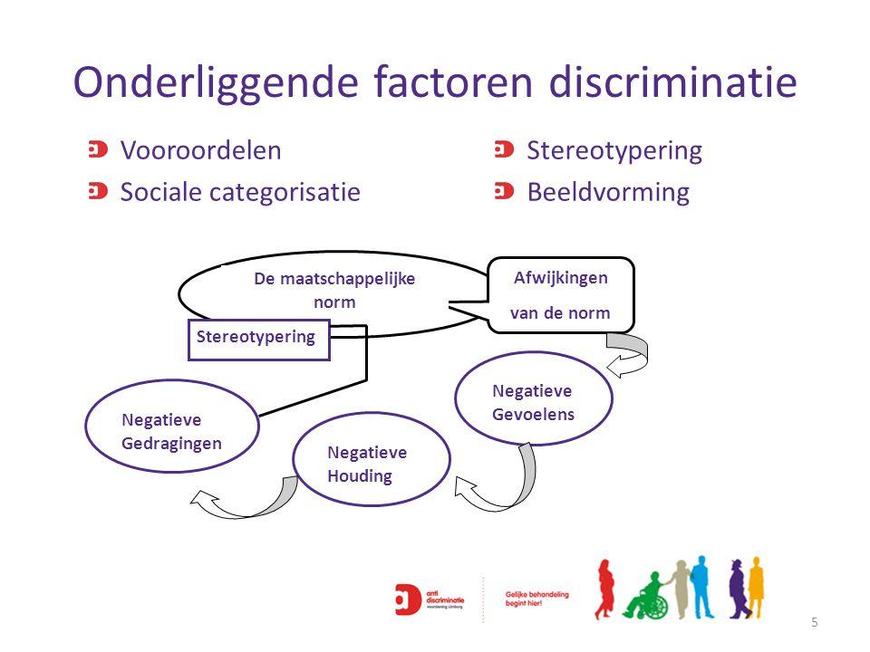 Onderliggende factoren discriminatie Vooroordelen Sociale categorisatie Stereotypering Beeldvorming 5 Afwijkingen van de norm Stereotypering Negatieve